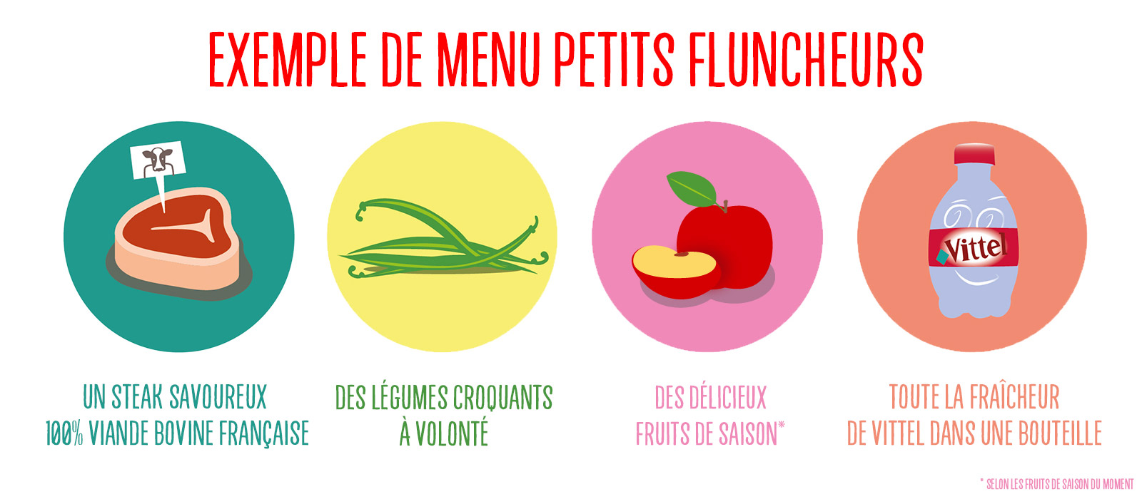 exemple de menu petits fluncheurs