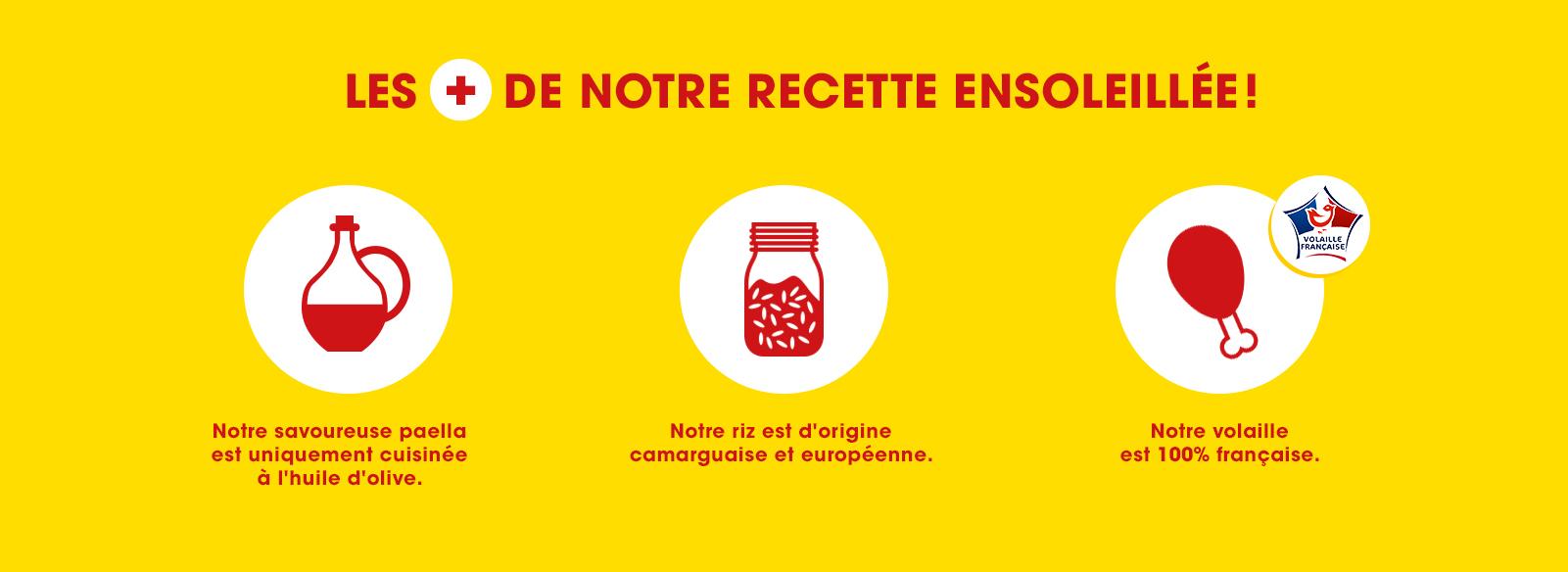 ingrédients paella