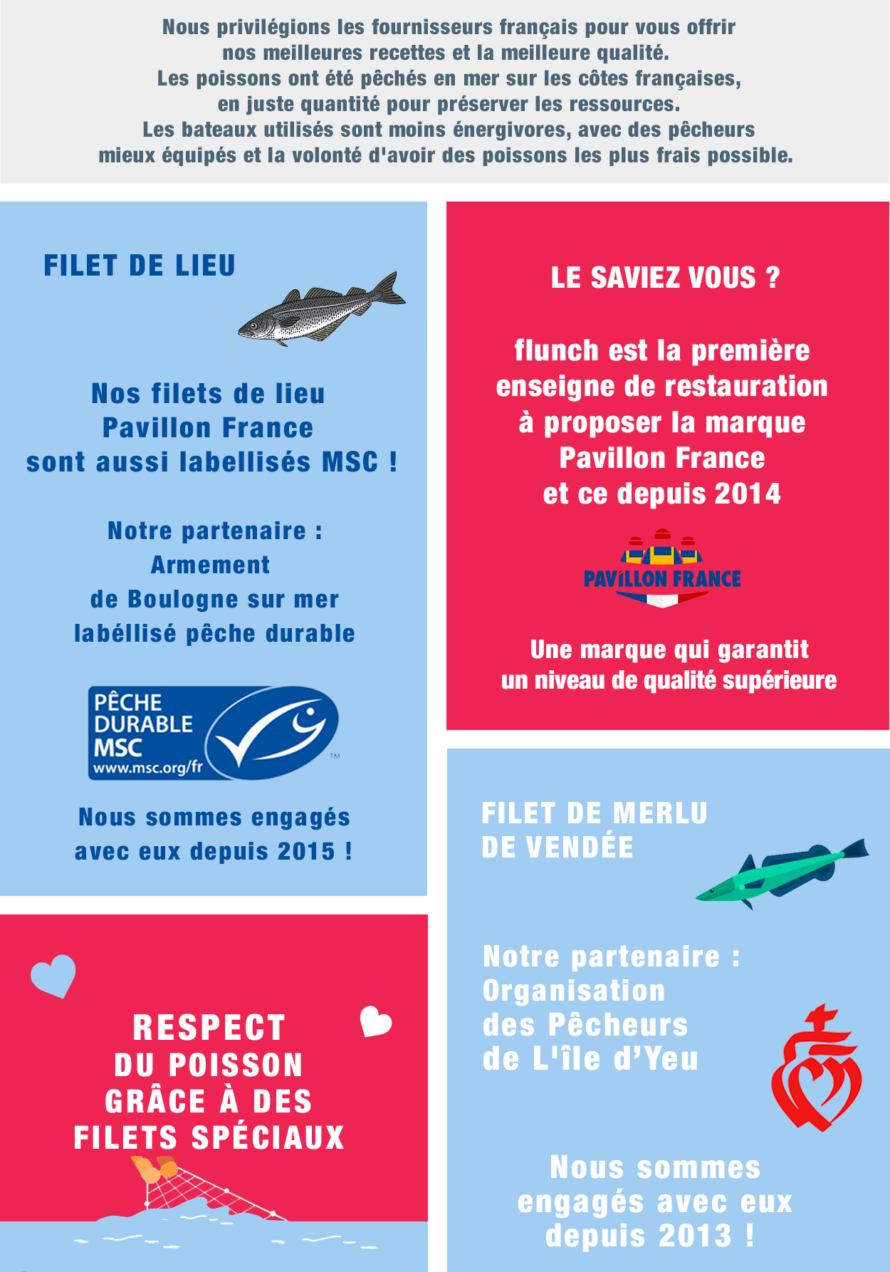 infographie sans bandes blanches