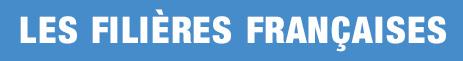 Les filières françaises