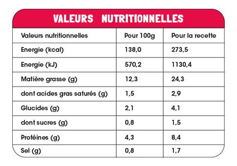 VALEURS NUTRITIONNELLES FLUNCH RECETTES