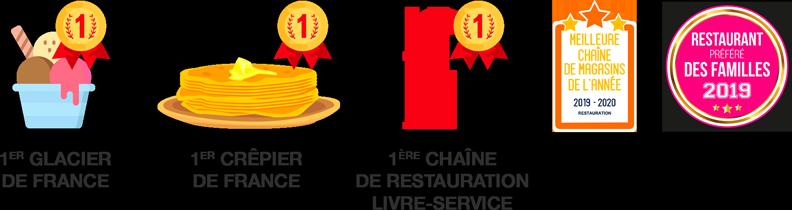 5-prix-mobile